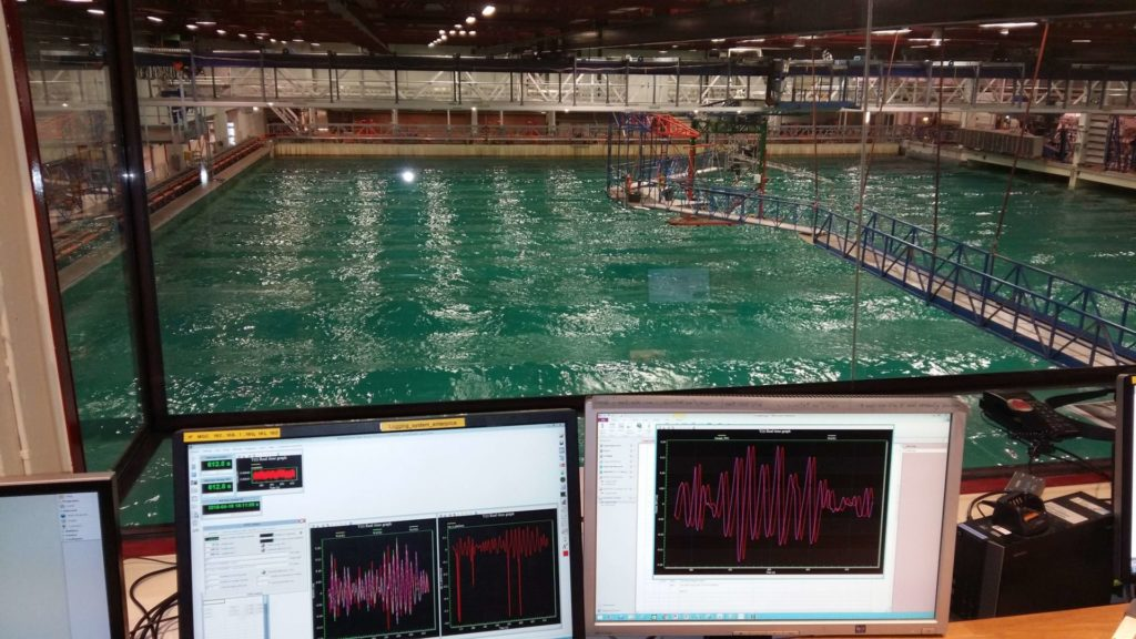 wave high measurement in norway